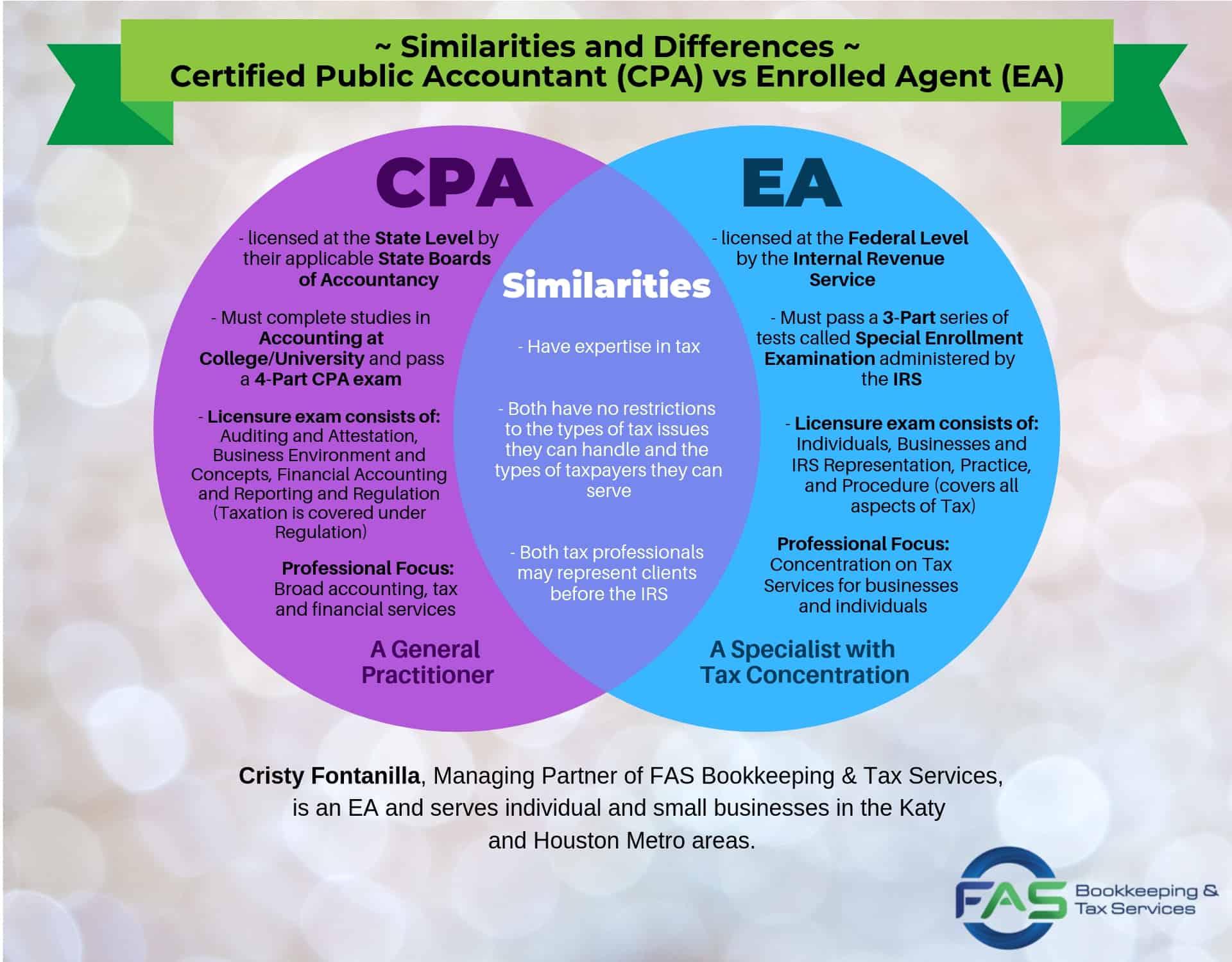 CPA vs EA